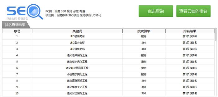 u优发国际娱乐官网网站建设